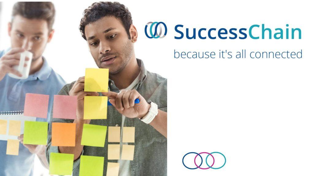 Success Chain Blog
